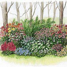Pre Planned Shade Garden Designs, Garden Plans And Garden Layouts: Simple  Landscape Design