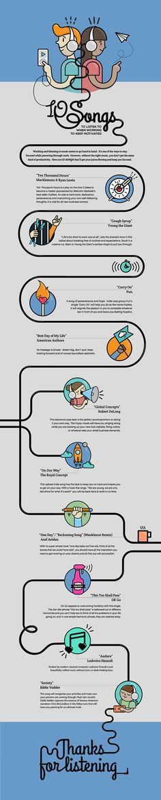 Unique Infographic Design, 10 Songs To Listen To When Working To Keep Motivated #infographic #Design