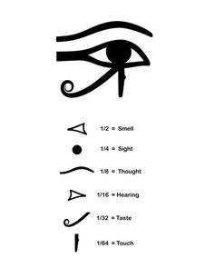 Interior Design and Home Decor Ideas Egyptian Symbols, Ancient Symbols, Egyptian Art, Mystic Symbols, Wiccan Symbols, Egyptian Mythology, Egyptian Goddess, Egyptian Eye Tattoos, Egyptian Tattoo Sleeve