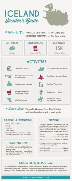 The Insider's Guide to Iceland http://www.brownelltravel.com/blog/iceland-insiders-guide/ Cheap Hobbies, Park, Parks