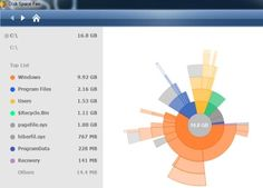 How to: analyze, clean out and free space on your hard drive
