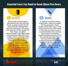 January - Essential Facts You Need to Know About Fire Doors