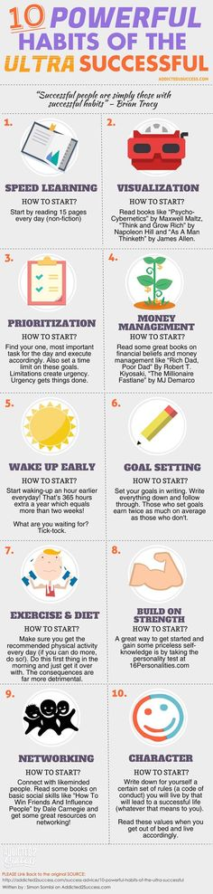 10 Powerful Habits of The Super Successful http://addicted2success.com/success-advice/10-powerful-habits-of-the-super-successful-infographic/