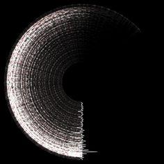Circular Spectrogram - Andrew Ohlmann