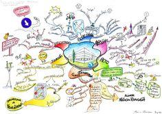 Sketch Notes, Data Visualization, Presentation, Mind Maps, Mindfulness, Map Art, Comics, Mountain, Study