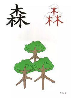 Chinese Phrases, Chinese Words, Japanese Words, Japanese Language Learning, Chinese Language, Chinese Flashcards, Learn Chinese Characters, Basic Chinese, Chinese Lessons