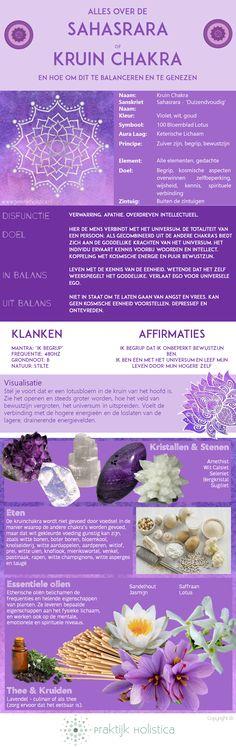 Praktijk Holistica Blog - Kruin Chakra: Infographic over alles die je moeten weten over jouw kruin chakra alsook informatie over hoe om het te balanceren en te genezen