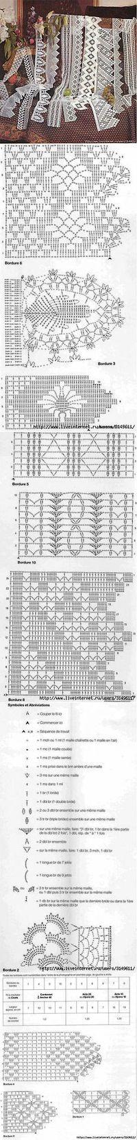 Great filet crochet edges follow diagram. Enjoy.                                                                                                                                                                                 Mais