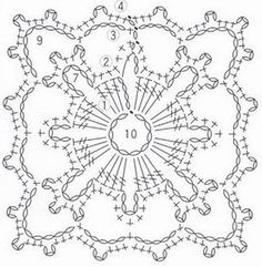 Granny Pattern, Crochet Motif Patterns, Crochet Borders, Crochet Diagram, Crochet Chart, Crochet Stitches, Motifs Granny Square, Crochet Square Blanket, Crochet Squares