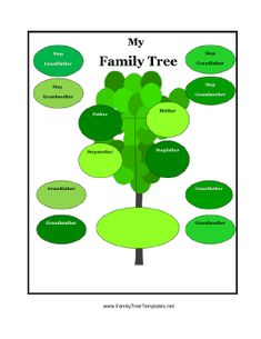 The Stepfamily Tree has space for recording both biological parents and grandparents names, as well as those of step parents and grandparents. Free to download and print