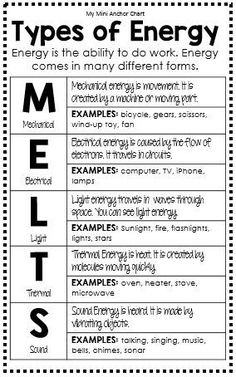 Energy Transformations Worksheet | Energy | 6th grade science, 8th ...