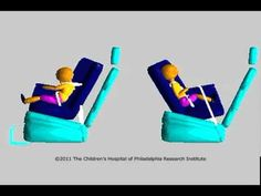 Simulation of a 9-month-old Infant in a Rear-facing Versus Forward-facing Child Safety Seat