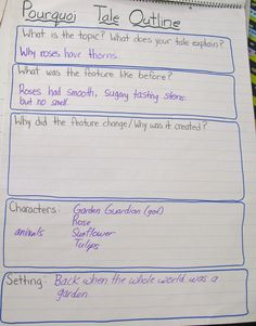 Tall tales creative writing worksheets paul bunyan day is on in this post ill share how i structured a pourquoi tale reading and writing unit for my students from our first read aloud to our culminating publishing pronofoot35fo Gallery