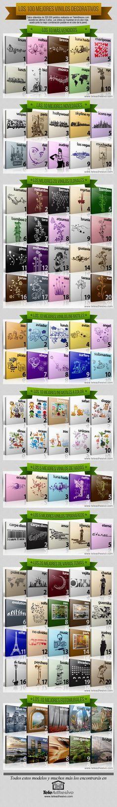 1000 images about top vinilos decorativos on pinterest for Donde se venden los vinilos decorativos