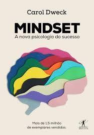Resultado de imagem para mindset