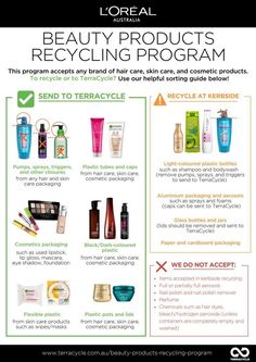 Repurpose, Reuse, Recycling Programs, Plastic Bottles, Loreal, Hair Care, Cosmetics, Beauty, Color