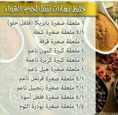 Pin by on pinterest foods egyptian food arabic recipes arabic food food deserts funny food food and drink cooking recipes cooking measurements farming forumfinder Choice Image