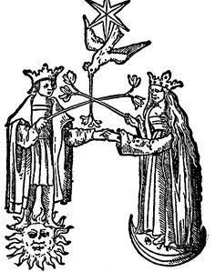 Alchemy Symbols - Sulphur and Mercury Unite to form the Philosopher's Stone