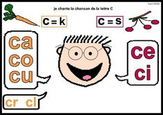 French phonics poster Plus Read In French, Learn French, French Flashcards, French Worksheets, Learning A Second Language, French Education, French Expressions, French Immersion, Teaching French