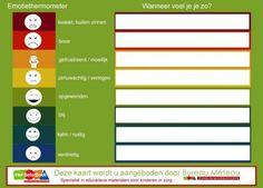 Emotiethermometer van http://www.gratisbeloningskaart.nl/pictogrammen/  Hier zijn ook picto's te vinden m.b.t. gedrag