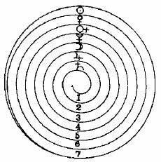 john dee, alchemy, alchemical, great work, philosophical stone, golden stone, Mercury, sulphur, alchemists, tree of life, esoterism