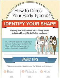 Knowing your body's shape is the perfect foundation for dressing well and choosing clothes that flatter. Take a look at our Infographic: Identify Your Body Shape.