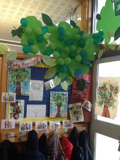 Family tree classroom display photo - SparkleBox