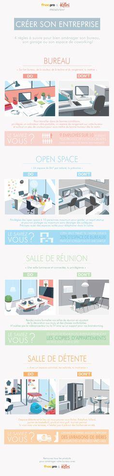 infographie kollori Les 4 règles à suivre pour bien aménager sa startup