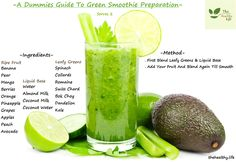 The Dummies Guide To Green Smoothie Preparation.