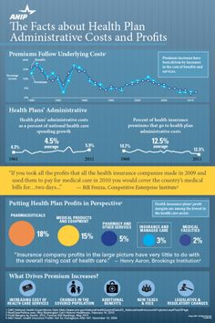 The Facts about Health Plan Administrative Costs and Profits | New Visions Healthcare Blog  #ACA #PPACA #administration #healtheconomics #profits #losses #physicians #Medicare #HIX #hcsm #health #women #healthcare #hcsm #hospitals #healthinsurance #access #uninsured #drug #drugs #prevention #services - www.healthcoverageally.com