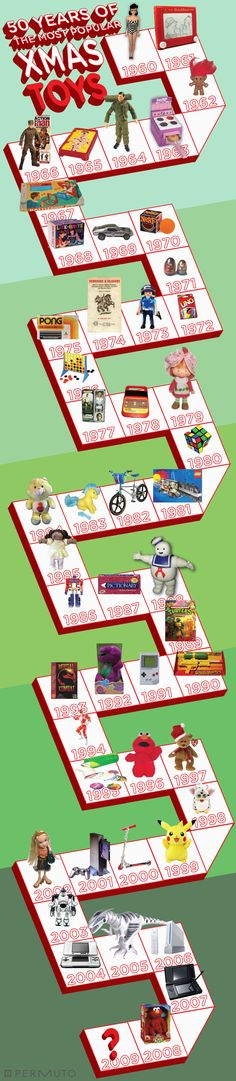 How old are you? The Most Popular Christmas Toys by year since 1960 #infographic