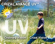 Crizal Avance UV:  Protect Your Investment! Lenses that are more durable and stay cleaner, longer means that your lenses are better protected when real life happens! Like when your child grabs the glasses off your face and drops them on the floor.  You will also benefit from reduced glare, meaning fewer headaches and less tired eyes when working on the computer or watching TV as well as clearer vision when driving at night.  And the most complete daily UV protection with E-SPF.