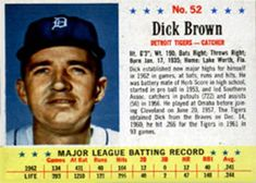 1963 Post Cereal #52 Dick Brown | The Trading Card Database Trading Card Database, Trivia, Cereal, Baseball Cards, Brown, Juice, Quizes, Brown Colors, Breakfast Cereal