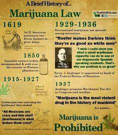 Historia guerra contra la #marihuana
