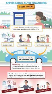 auto dealer license cost auto dealer license fast auto dealer license pinterest cars and. Black Bedroom Furniture Sets. Home Design Ideas
