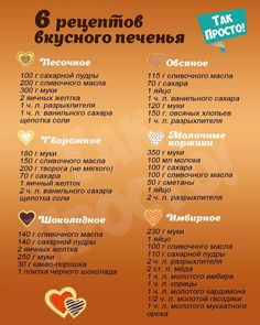Cookies – Cookies Cookies – # pastry shop – New Cake Ideas Kosher Recipes, Baking Recipes, Real Food Recipes, Dessert Recipes, Cooking Forever, Good Food, Yummy Food, Cooking Pumpkin, Russian Recipes