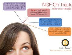 NQF & QIP