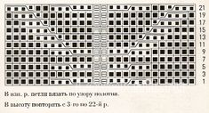 Схема вязания крючком спицами
