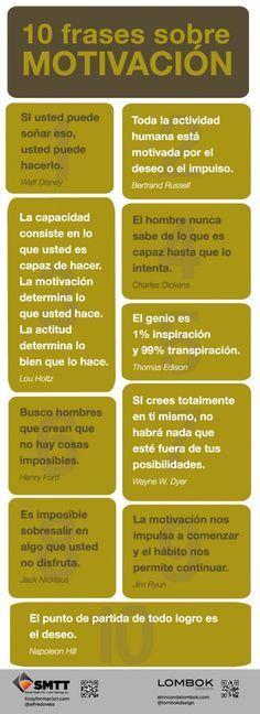 Top Frases  sobre motivacion dicho por famosos.