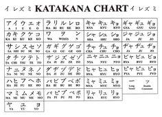 Images For > Japanese Alphabet Symbols With English Translation