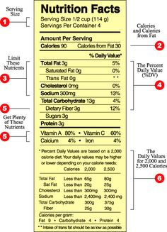 How to Read a Nutrition Facts Label for National Nutrition Month