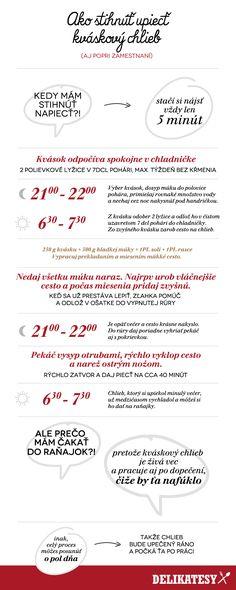 kvaskovy-chlieb-hodiny.png (800×2000)