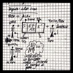 Esempi di diagrammi teatrali... #theatre #lomo #visual #draw #sketchnote