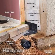 Affordable Wet Basement Solutions - Article   The Family Handyman