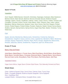 List of Vegan Slimming World EESP Extra Easy SP Speed and Protein Foods Slimming World Vegetarian Recipes, Vegan Slimming World, Vegan Recipes, Alfalfa Sprouts, Light Snacks, Vegan Blogs, Protein Foods, Beetroot, Vegan Dishes
