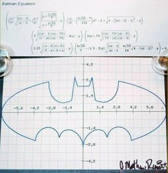 Student Graphs Batman Equation, Finds Bat Signal in Math Form. If I was a teacher, I'd so do this!