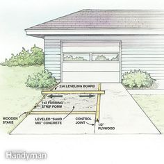 <p>is the surface of your concrete driveway, patio or basement floor flaking away? do the patches get bigger and more numerous each spring? the problem is called concrete spalling, and here's how to fix it