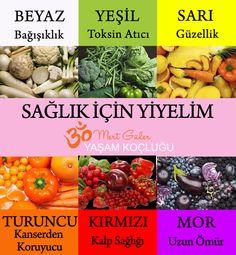 Meyve ve sebzelerin renklerine göre faydalarının belirlenebildiğini biliyor muydunuz?