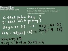 aplicación ecuaciones lineales problema edades padre e hijo