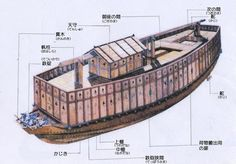 Model Sailing Ships, Medieval Games, Boat Building, Middle Ages, Samurai, Transportation, Military, Japanese, History